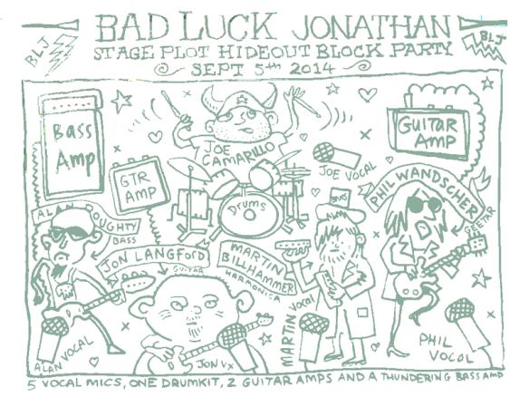 Bad Luck Jonathan